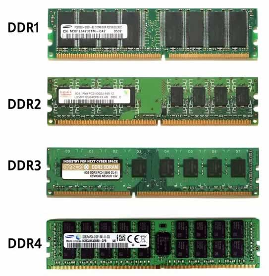 DDR1 vs DDR2 vs DDR3 vs DDR4 RAM